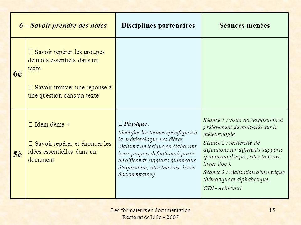 Disciplines partenaires 6 – Savoir prendre des notes