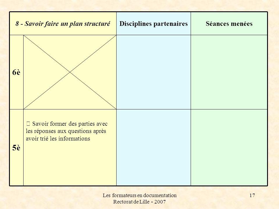 Disciplines partenaires 8 - Savoir faire un plan structuré