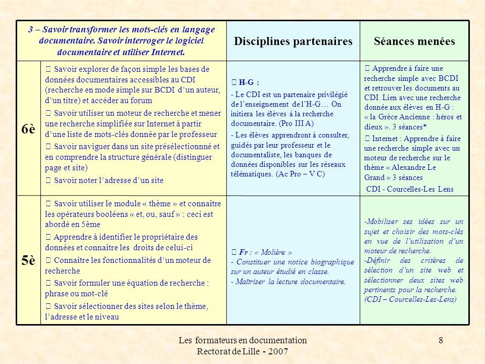 Disciplines partenaires