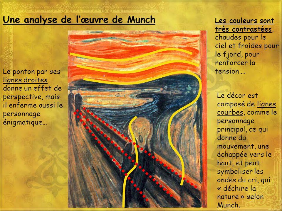 Une analyse de l'œuvre de Munch