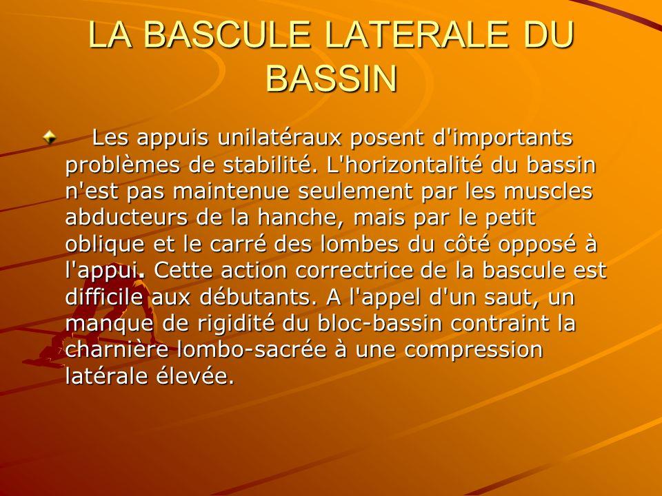 LA BASCULE LATERALE DU BASSIN