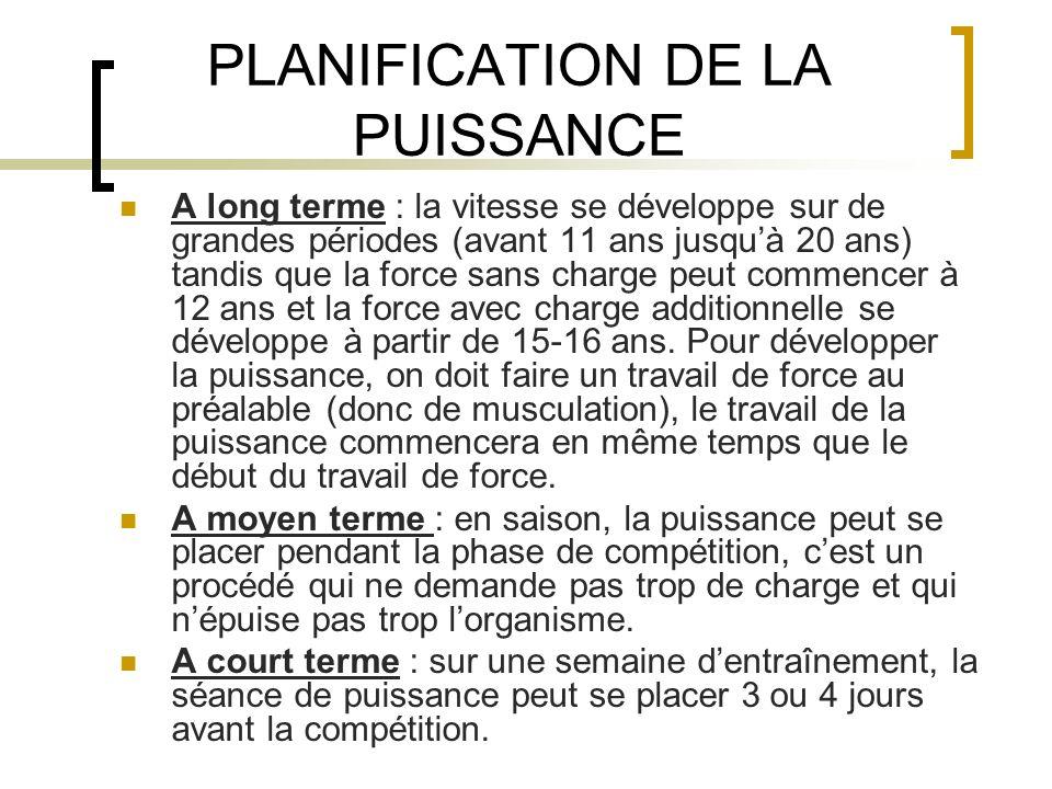 PLANIFICATION DE LA PUISSANCE
