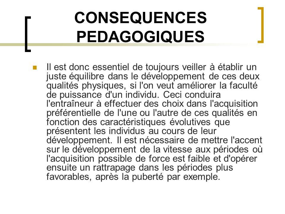 CONSEQUENCES PEDAGOGIQUES