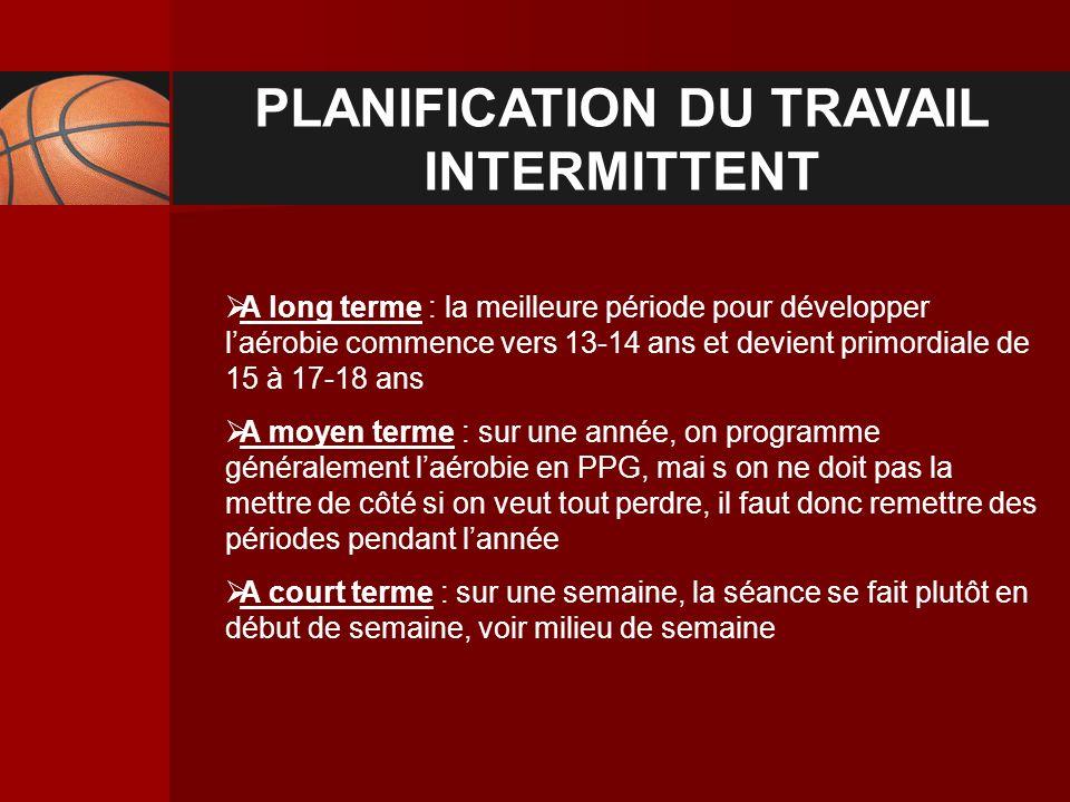 PLANIFICATION DU TRAVAIL INTERMITTENT