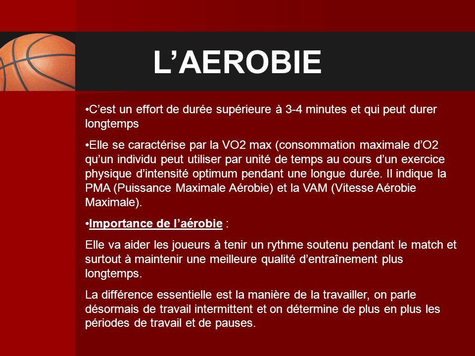 L'AEROBIE C'est un effort de durée supérieure à 3-4 minutes et qui peut durer longtemps.