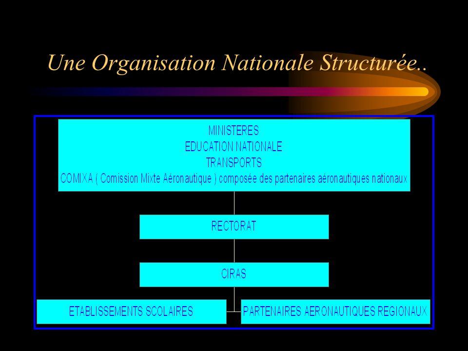 Une Organisation Nationale Structurée..