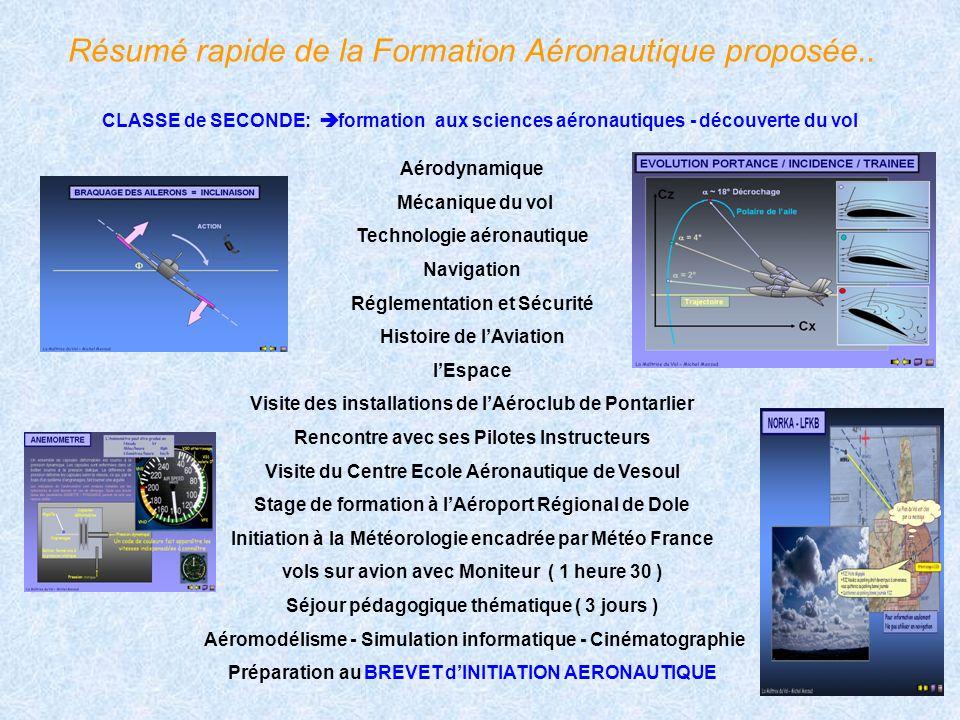 Résumé rapide de la Formation Aéronautique proposée..