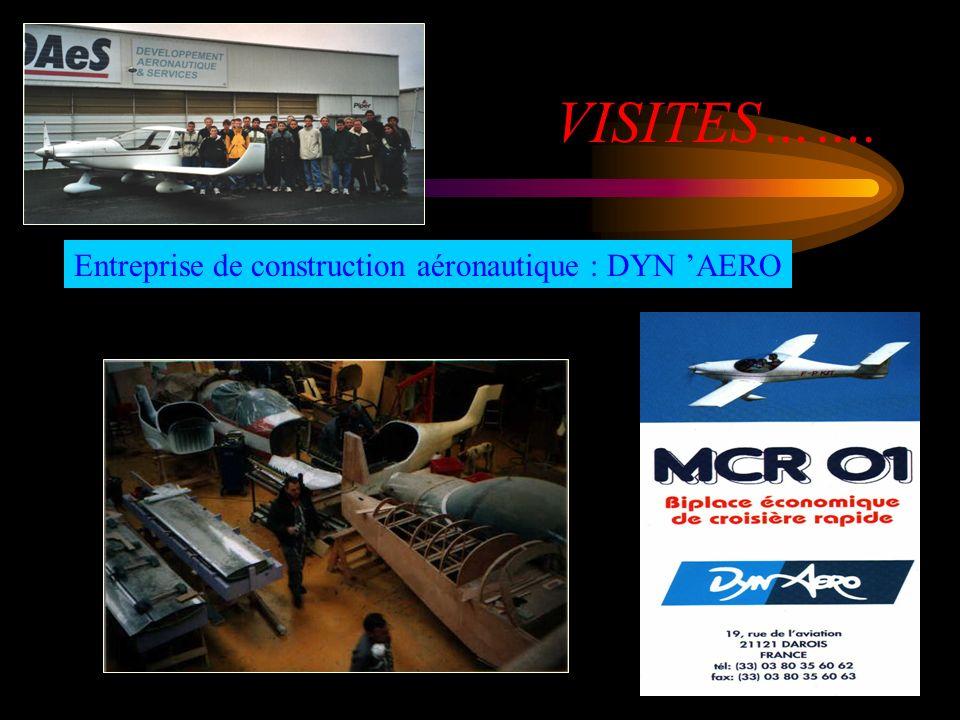 VISITES……. Entreprise de construction aéronautique : DYN 'AERO