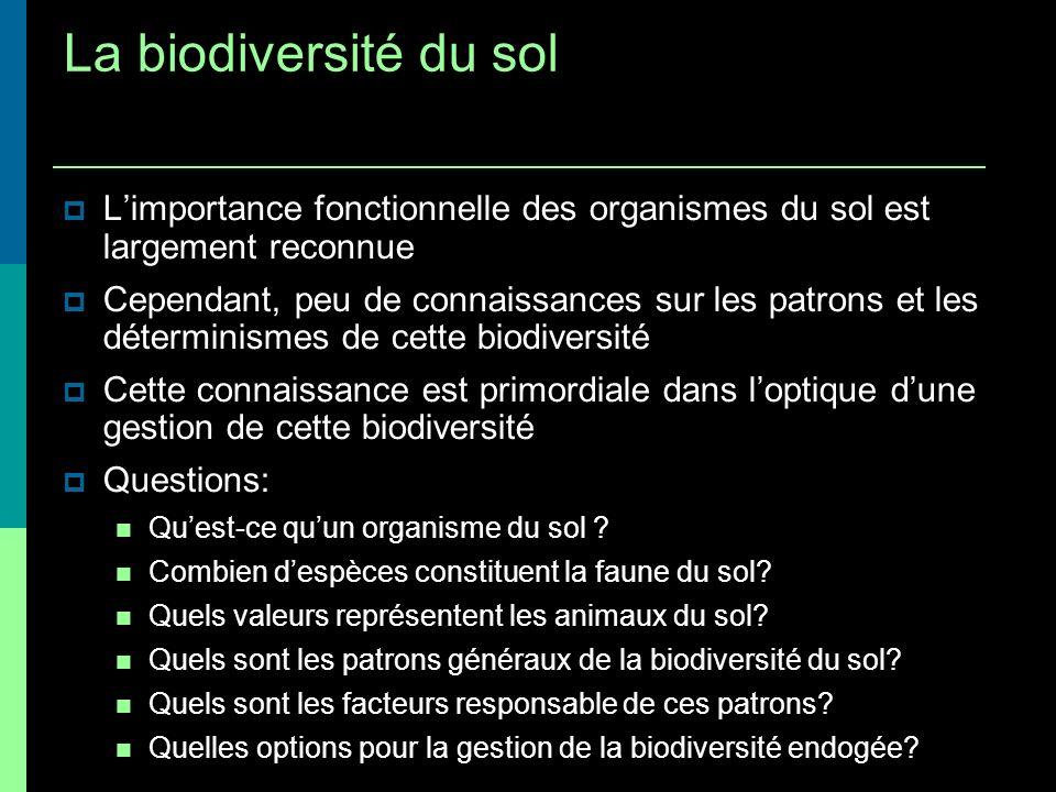 La biodiversité du sol L'importance fonctionnelle des organismes du sol est largement reconnue.