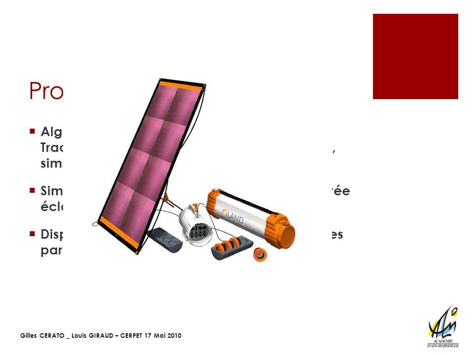 Projet SIAlgorithme MPPT (Maximum Power Point Tracking) - Intégration sur un nouveau produit, simulation)