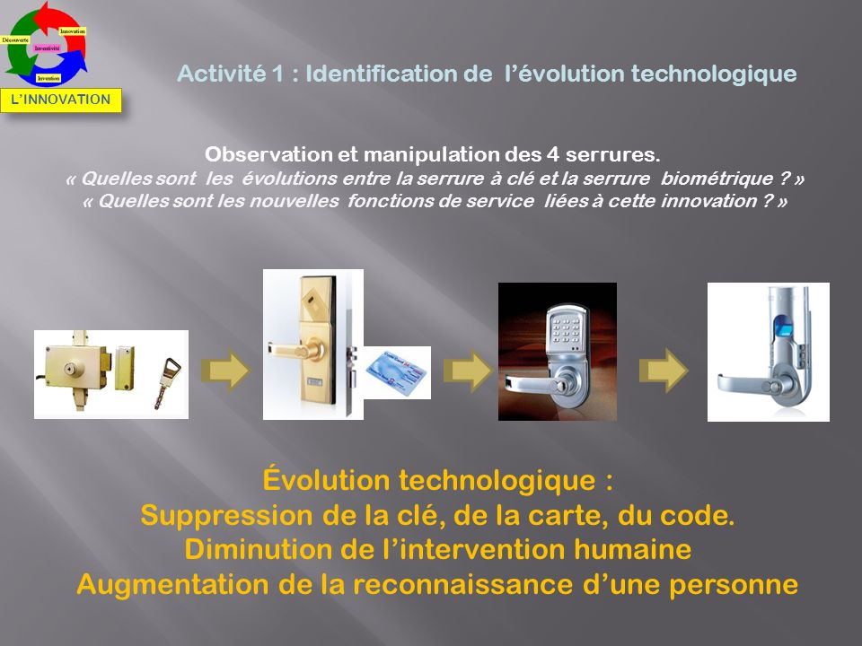 Évolution technologique : Suppression de la clé, de la carte, du code.