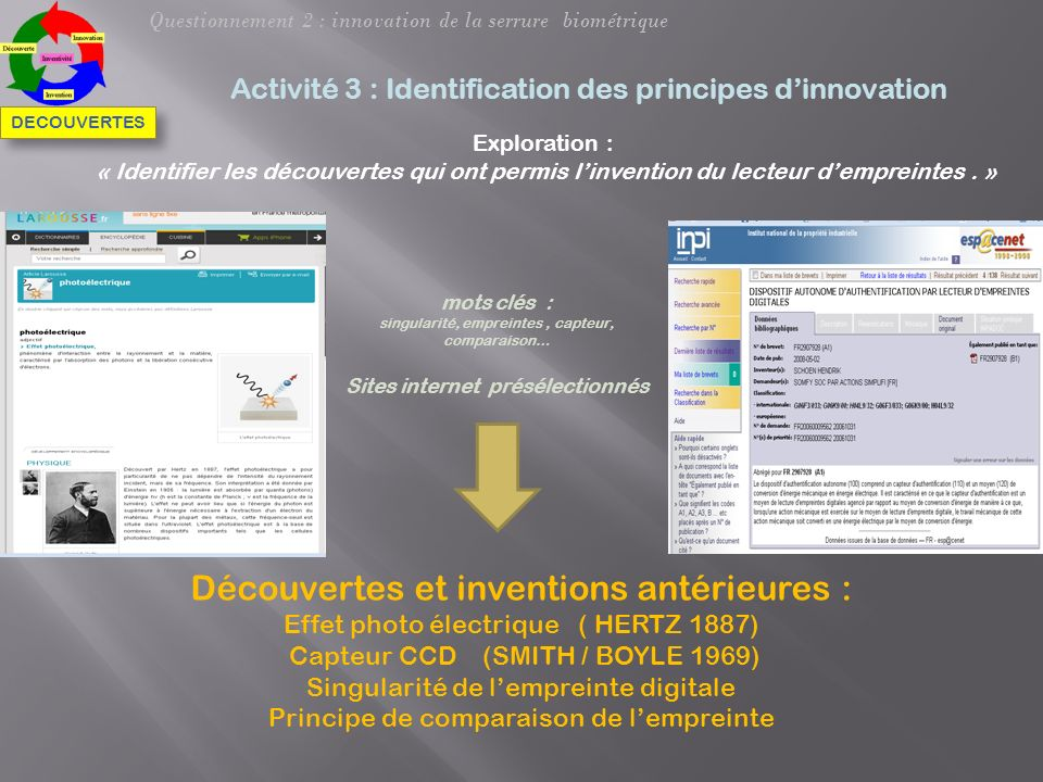 Découvertes et inventions antérieures :