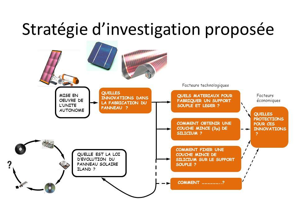 Stratégie d'investigation proposée
