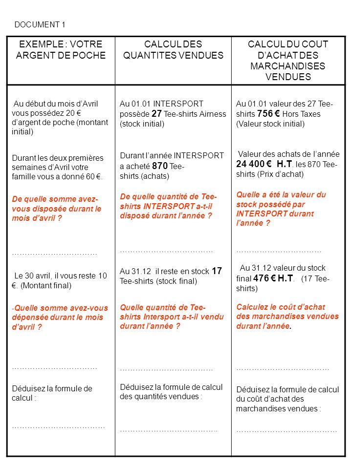 EXEMPLE : VOTRE ARGENT DE POCHE CALCUL DES QUANTITES VENDUES