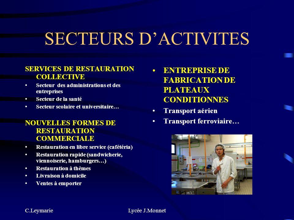 SECTEURS D'ACTIVITES SERVICES DE RESTAURATION COLLECTIVE. Secteur des administrations et des entreprises.