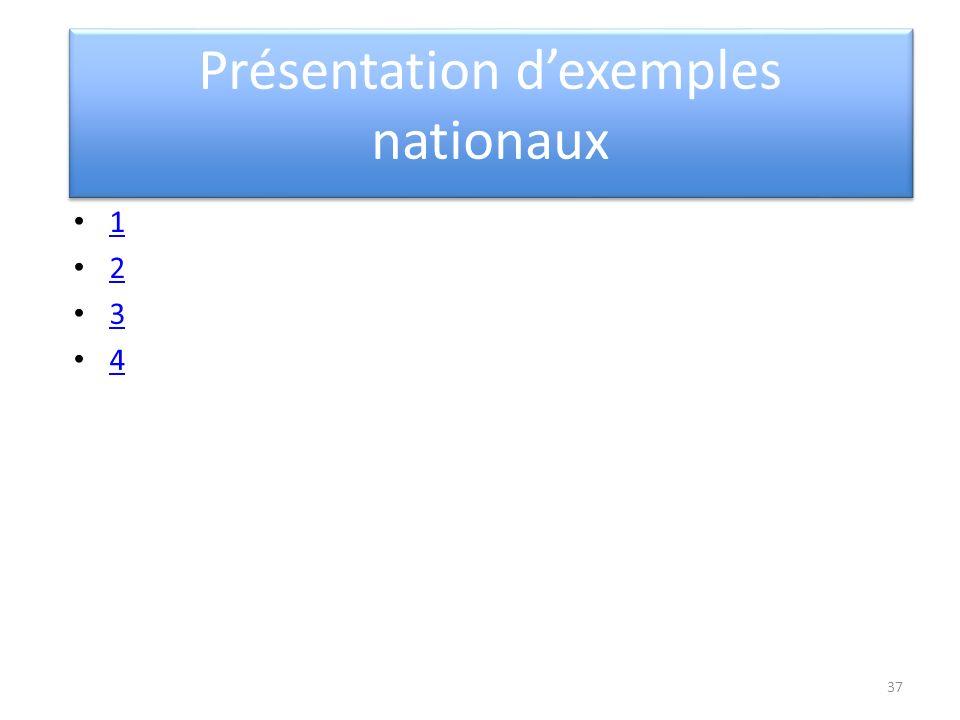 Présentation d'exemples nationaux