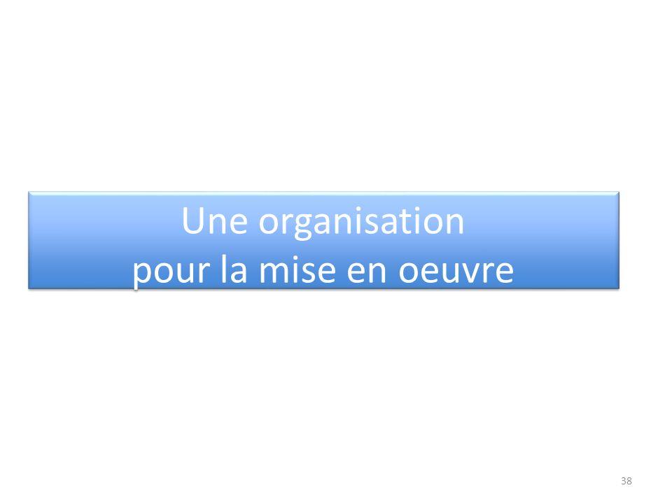 Une organisation pour la mise en oeuvre