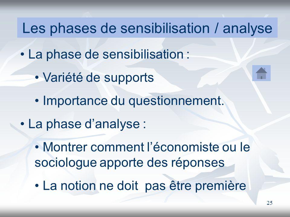 Les phases de sensibilisation / analyse