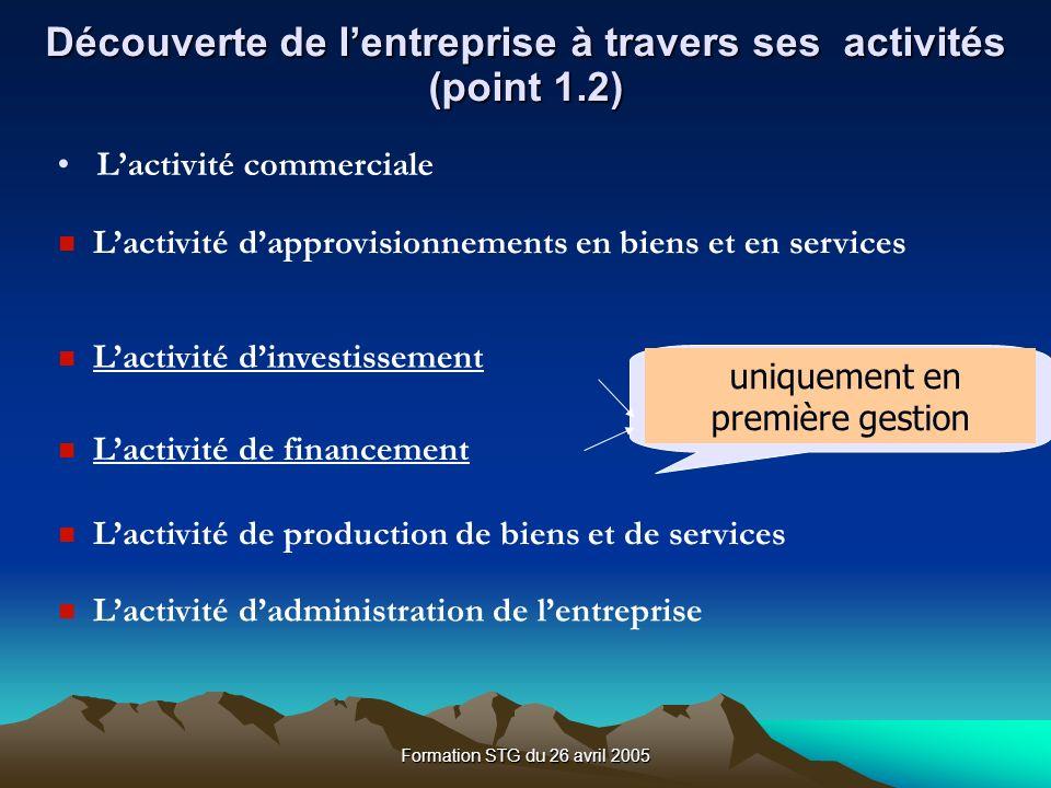 Découverte de l'entreprise à travers ses activités (point 1.2)