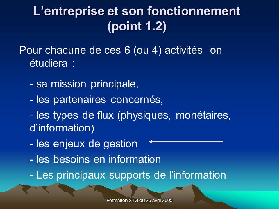 L'entreprise et son fonctionnement (point 1.2)