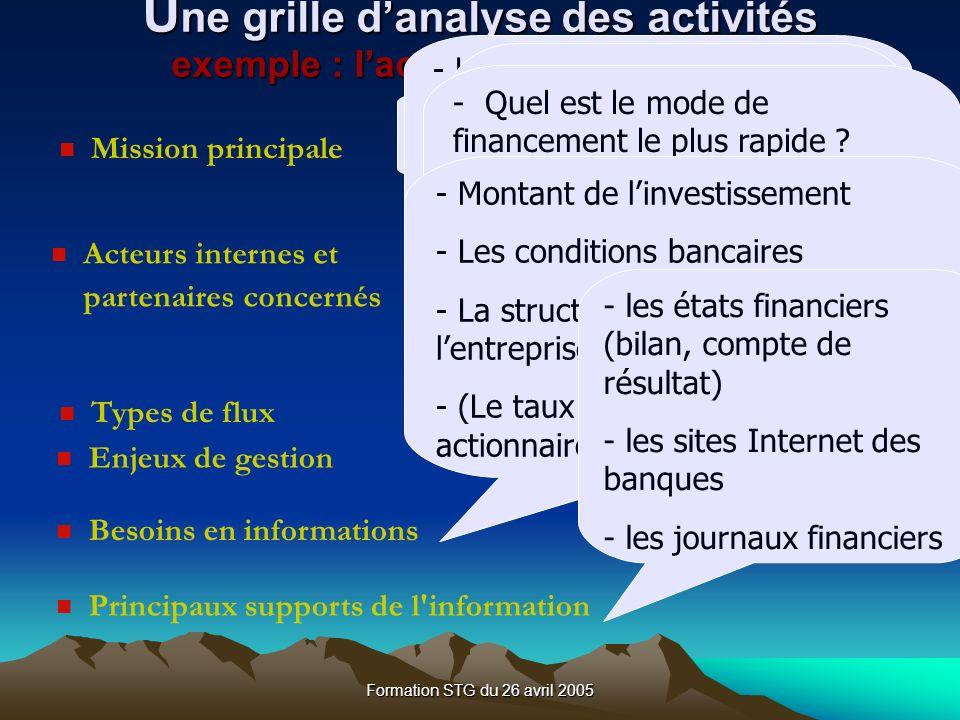 Une grille d'analyse des activités exemple : l'activité de financement