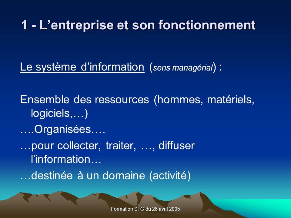 1 - L'entreprise et son fonctionnement