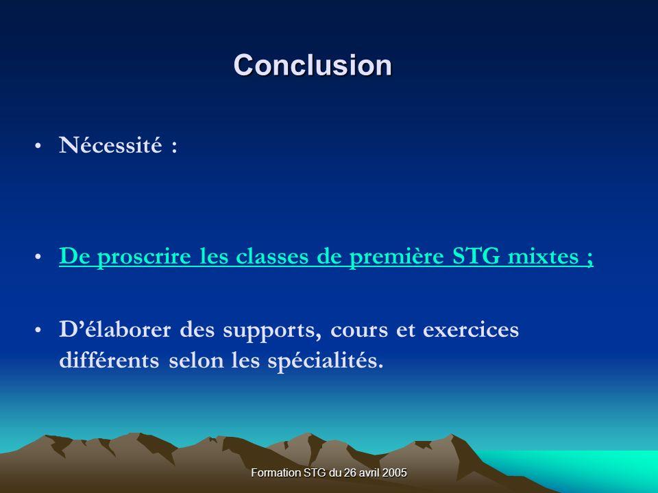Conclusion Nécessité :