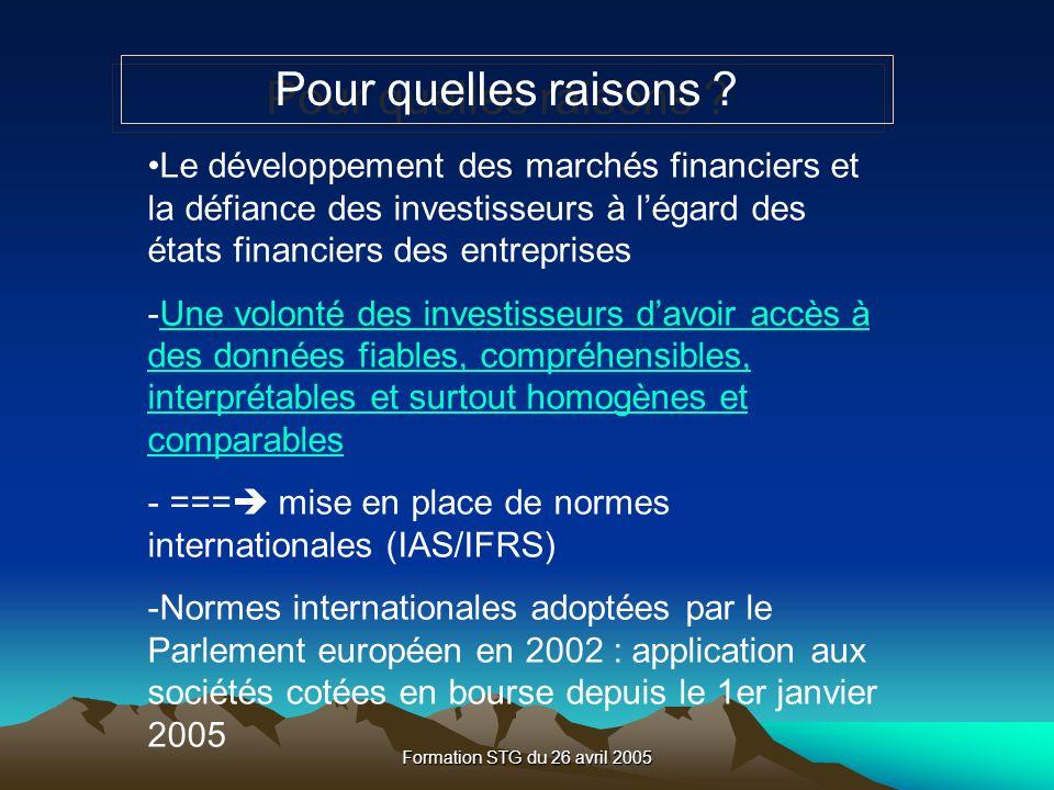 Pour quelles raisons Le développement des marchés financiers et la défiance des investisseurs à l'égard des états financiers des entreprises.