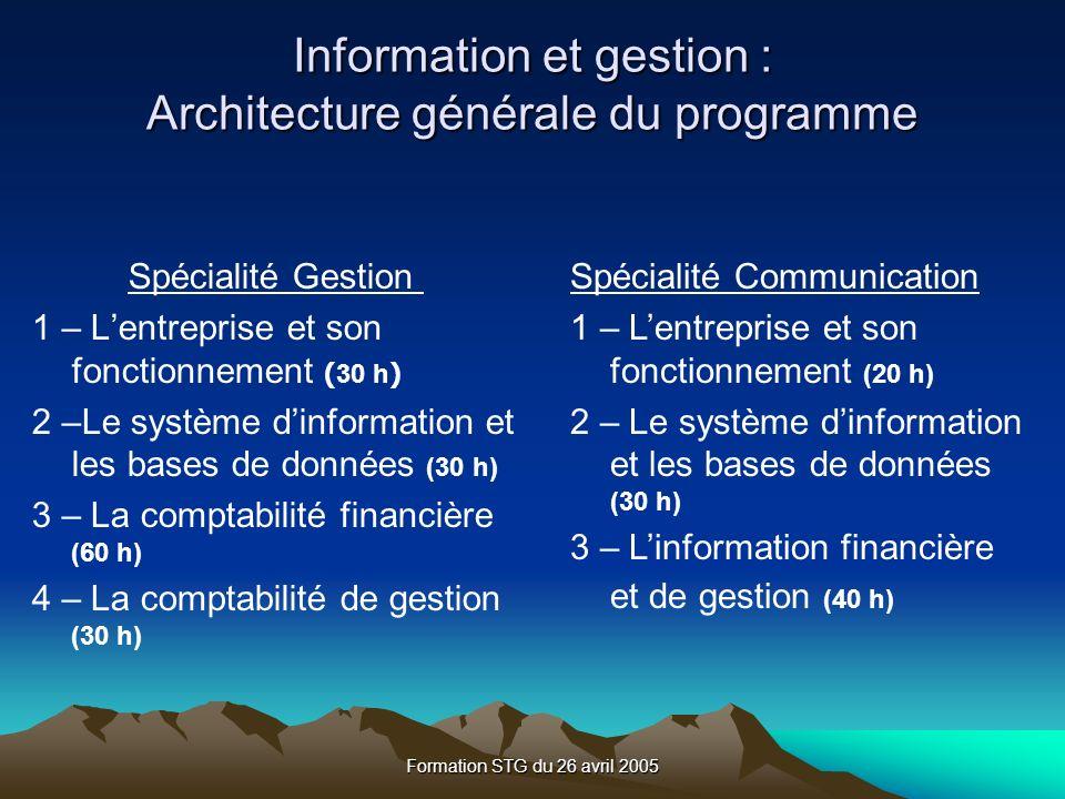 Information et gestion : Architecture générale du programme