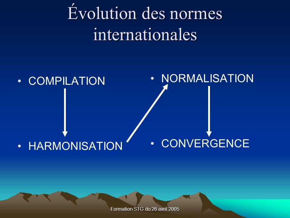 Évolution des normes internationales