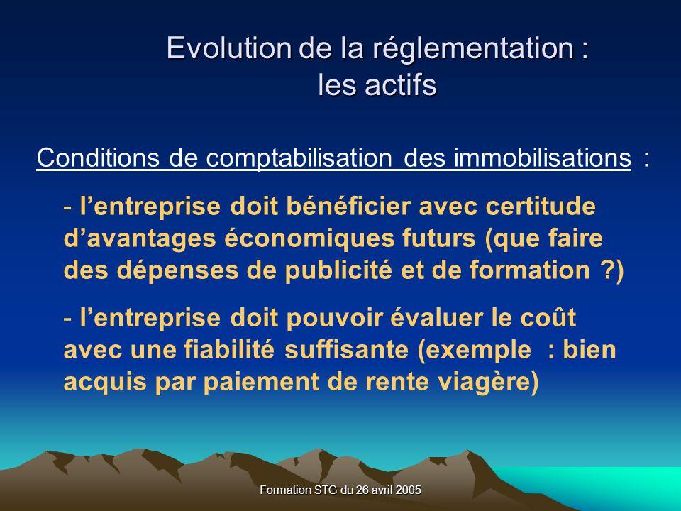 Evolution de la réglementation : les actifs