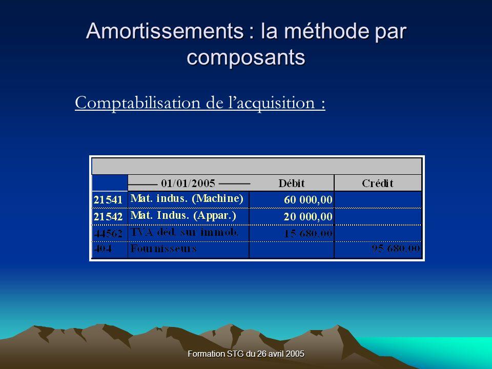 Amortissements : la méthode par composants