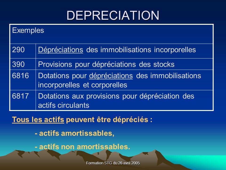 DEPRECIATION Exemples 290