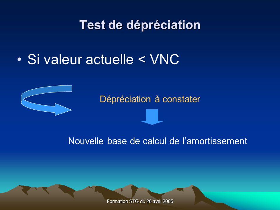 Si valeur actuelle < VNC