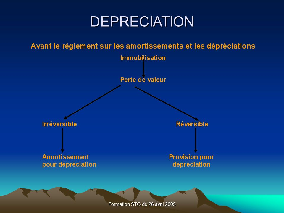 DEPRECIATION Formation STG du 26 avril 2005