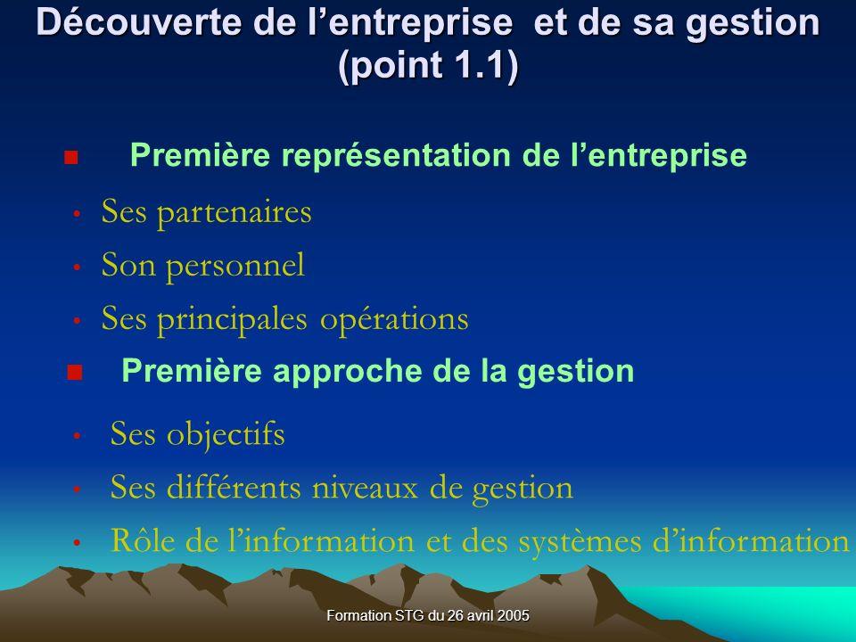 Découverte de l'entreprise et de sa gestion (point 1.1)