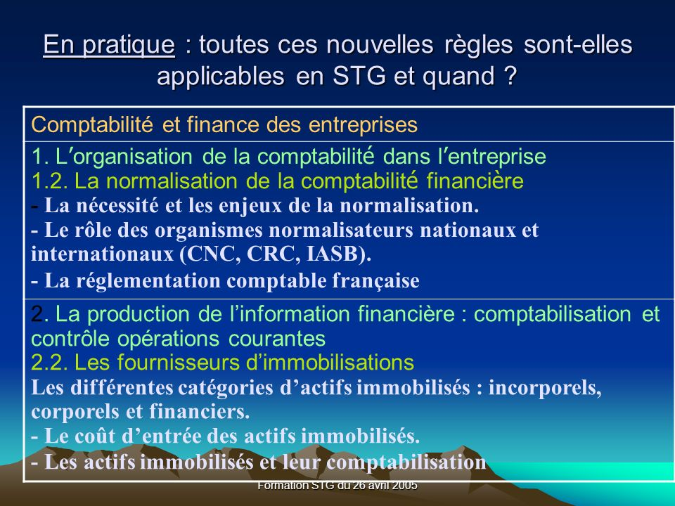 En pratique : toutes ces nouvelles règles sont-elles applicables en STG et quand