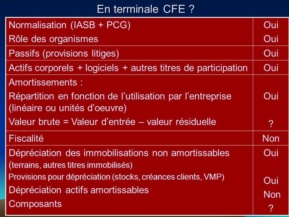 En terminale CFE Normalisation (IASB + PCG) Rôle des organismes Oui