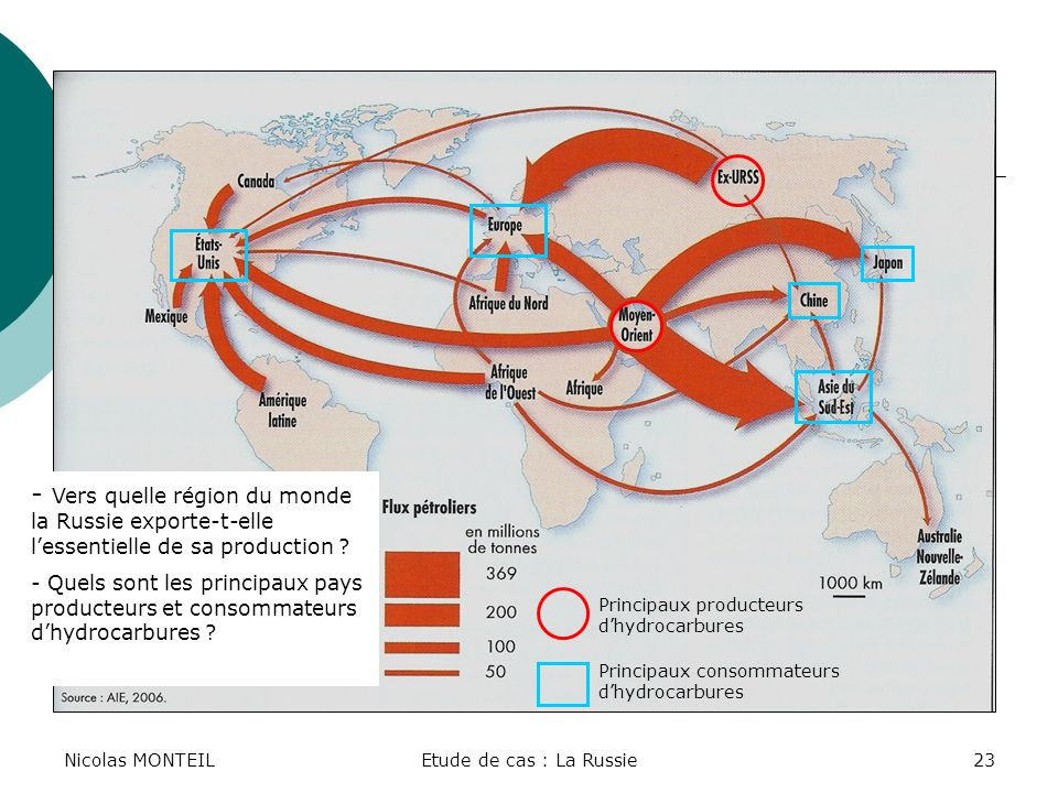 Nicolas MONTEIL Principaux producteurs d'hydrocarbures. Principaux consommateurs d'hydrocarbures.
