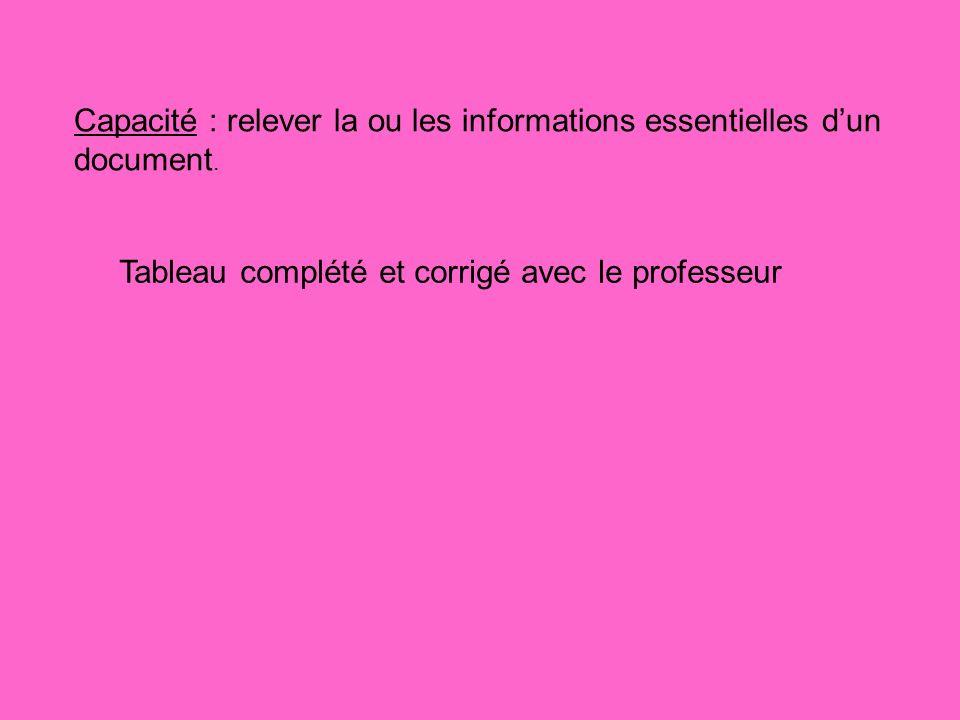 Capacité : relever la ou les informations essentielles d'un document.