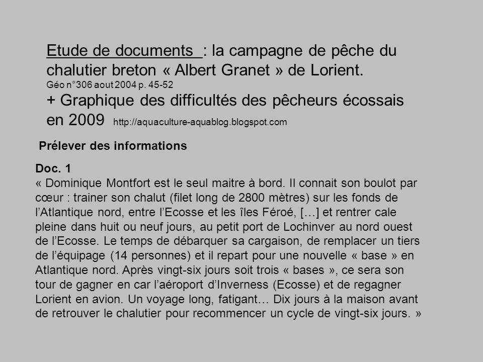 Etude de documents : la campagne de pêche du chalutier breton « Albert Granet » de Lorient.
