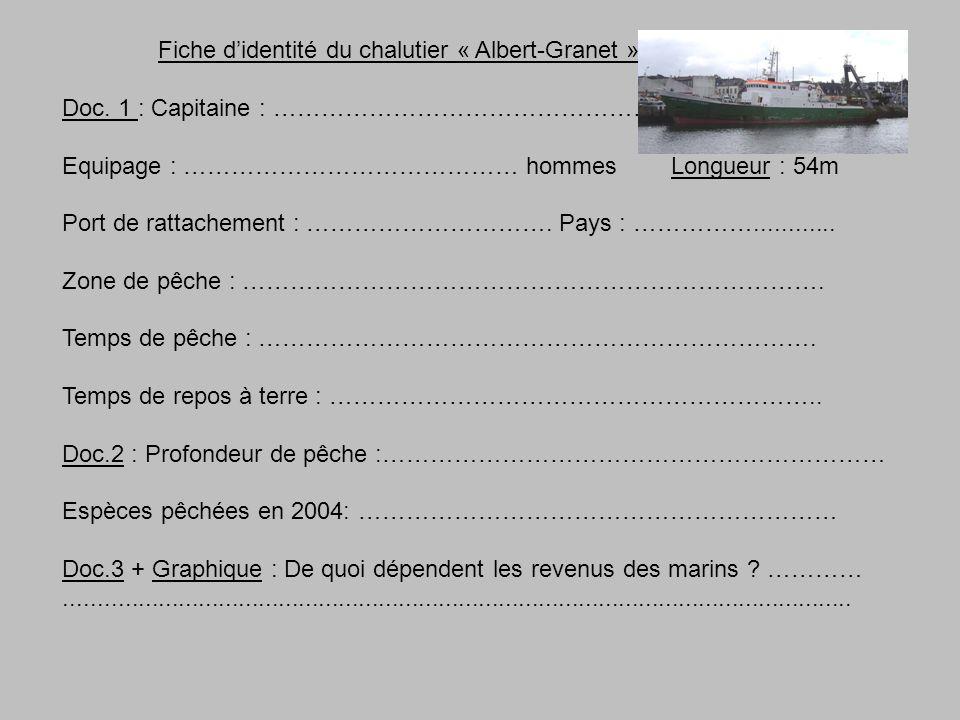 Fiche d'identité du chalutier « Albert-Granet »