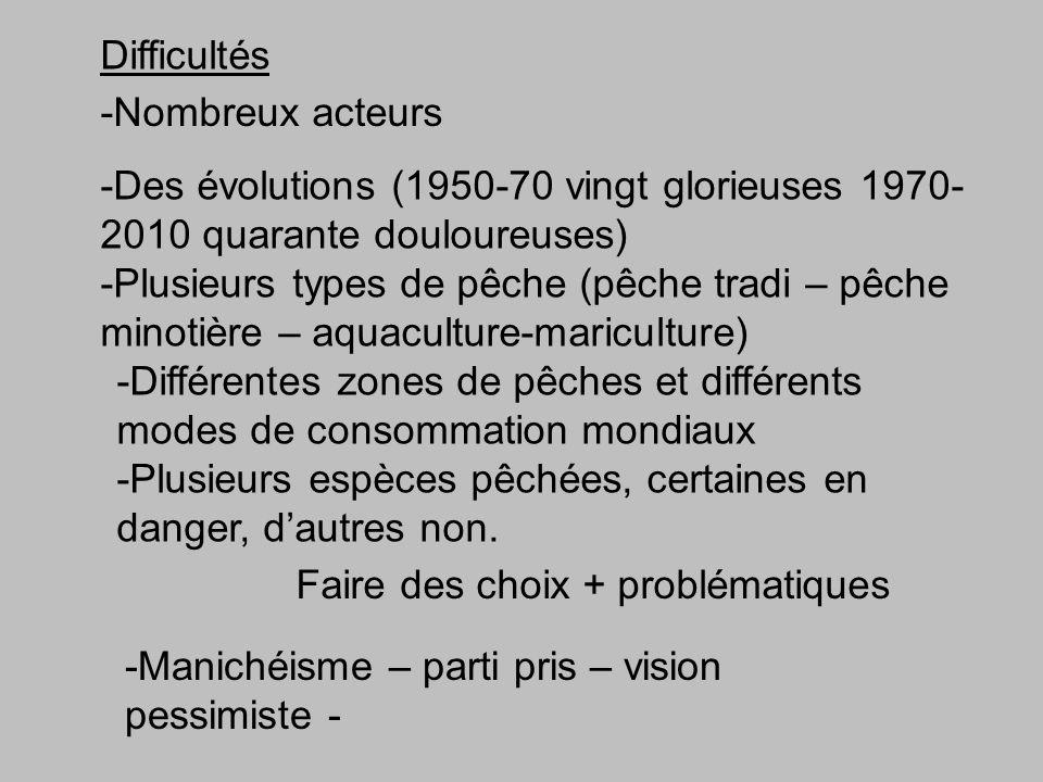 Difficultés -Nombreux acteurs. -Des évolutions (1950-70 vingt glorieuses 1970-2010 quarante douloureuses)