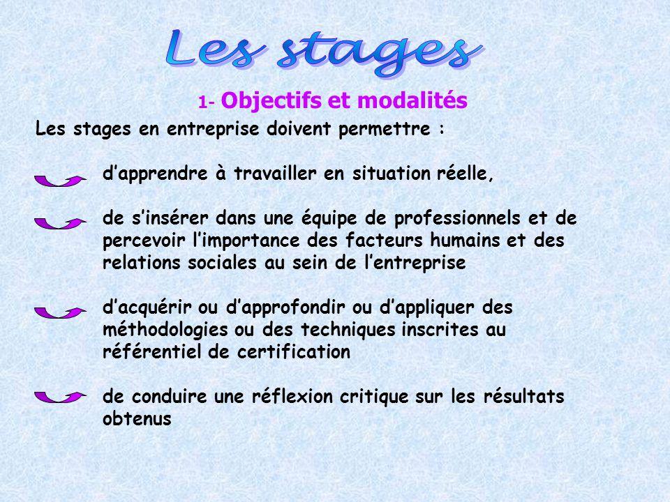 1- Objectifs et modalités