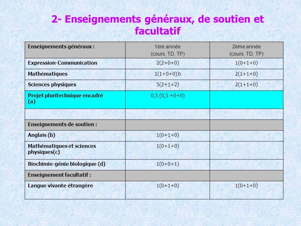 2- Enseignements généraux, de soutien et facultatif