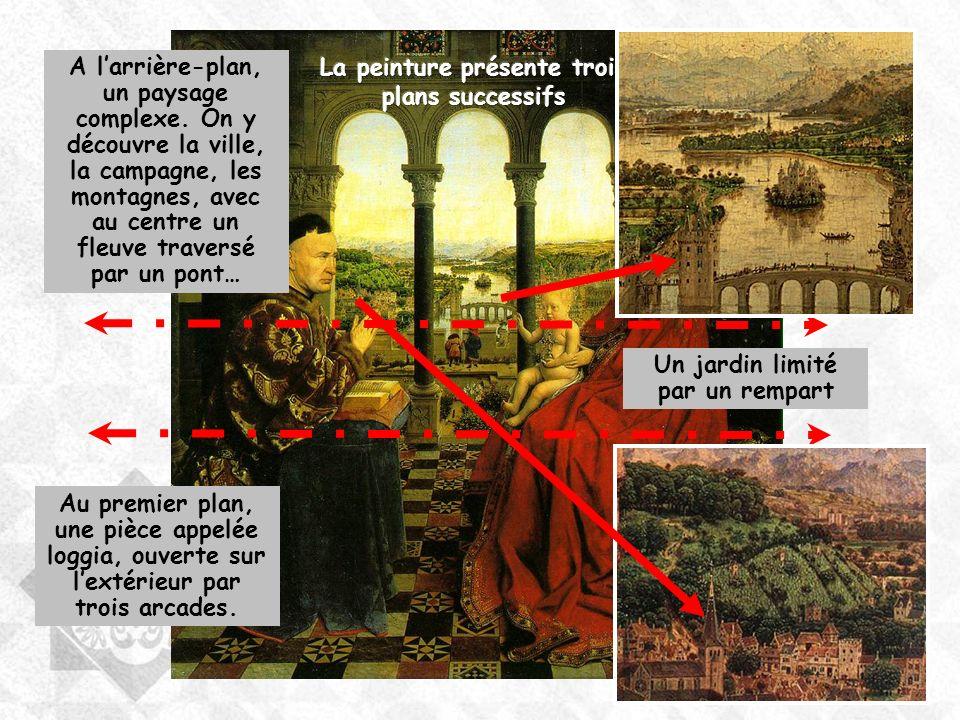 La peinture présente trois plans successifs