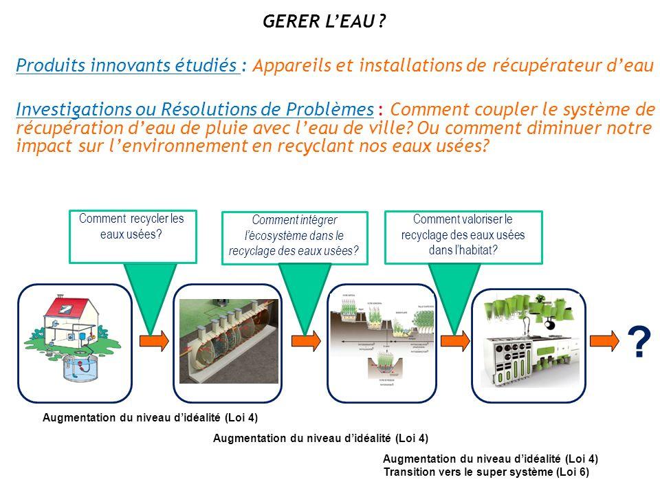 GERER L'EAU Produits innovants étudiés : Appareils et installations de récupérateur d'eau.