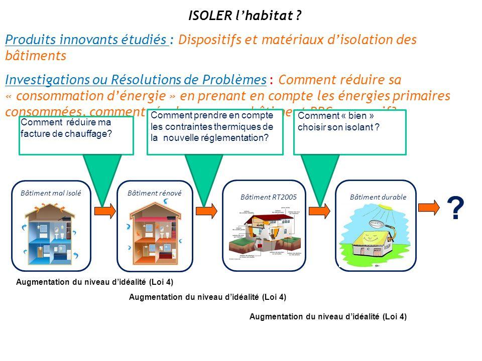 ISOLER l'habitat Produits innovants étudiés : Dispositifs et matériaux d'isolation des bâtiments.