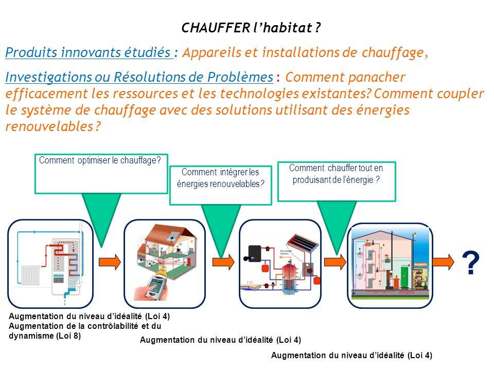 CHAUFFER l'habitat Produits innovants étudiés : Appareils et installations de chauffage,