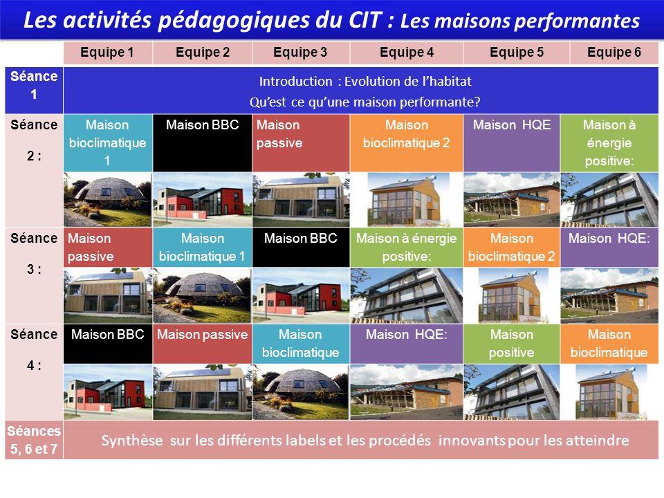 Les activités pédagogiques du CIT : Les maisons performantes